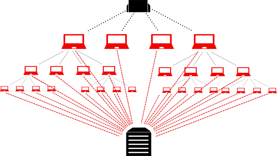 DDoS Prevention Service and Why It Is Important For Your Business