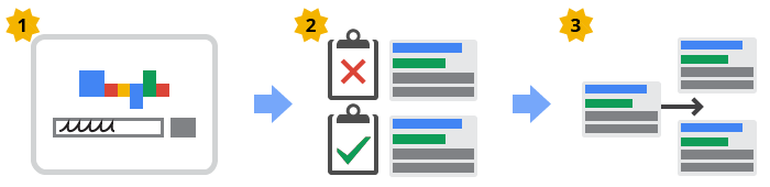 Questions to Ask Before you Hire an AdWords Consultant